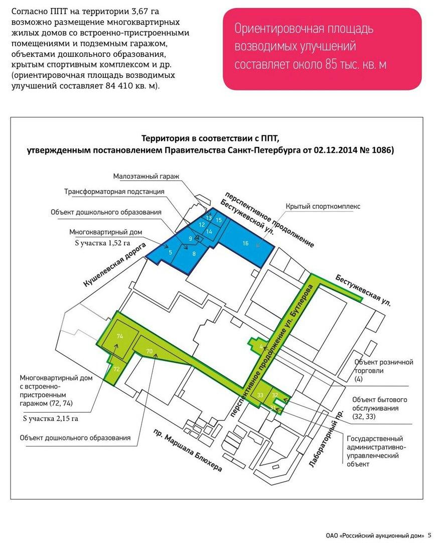 Мошенничество застройщика «ЦДС» в ЖК Кантемировский (незаконная продажа земли)